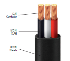 0.6/1kV XLPE Insulated PVC Sheathed Flat Cable(CVF)